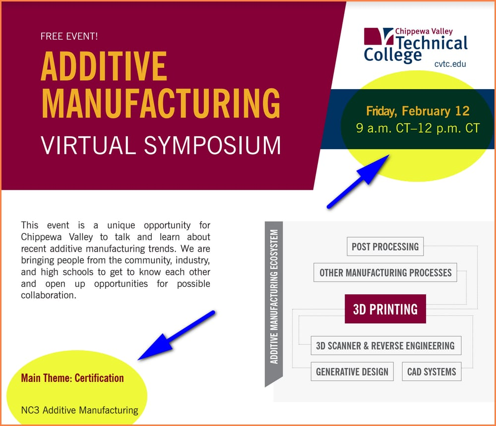Additive Manufacturing Certificate Workshop For NC3 And More