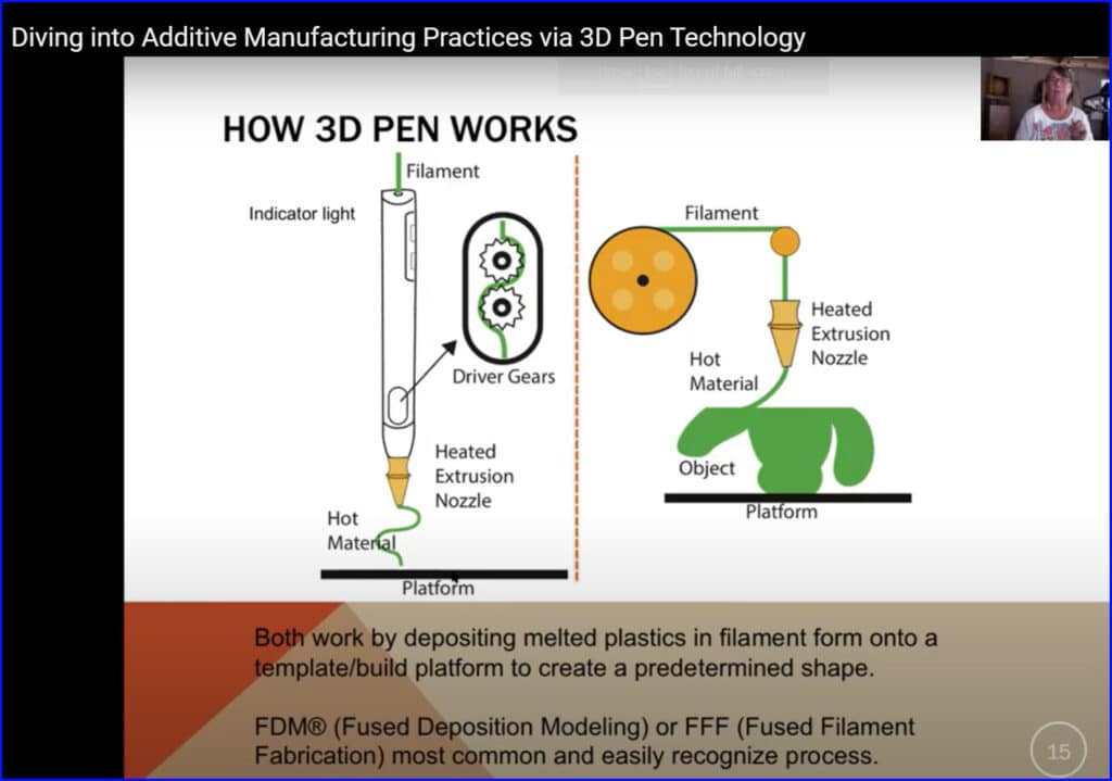 How-3D-Printing-Pen-Technology-Works-w-Kim-Grady